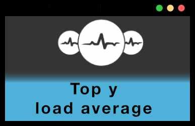 Top, Load Average y procesos zombies